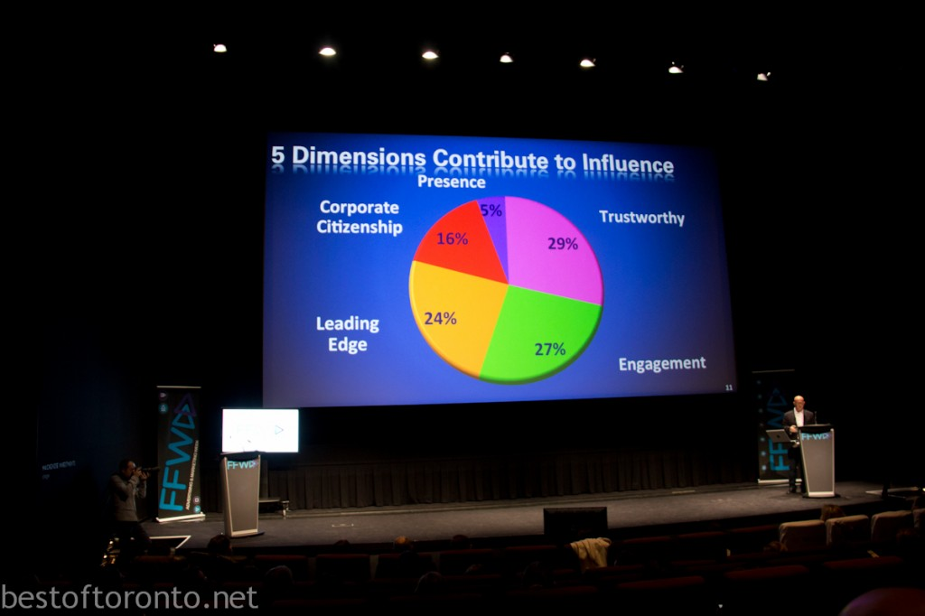 Steve Levy, President of Ipsos Reid, presenting the 5 dimensions that contribute to influence